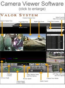 In Vehicle Camera Software