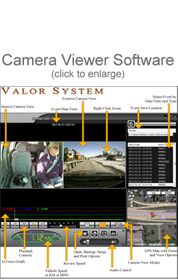 Enlarge In Vehicle Camera Software Labels